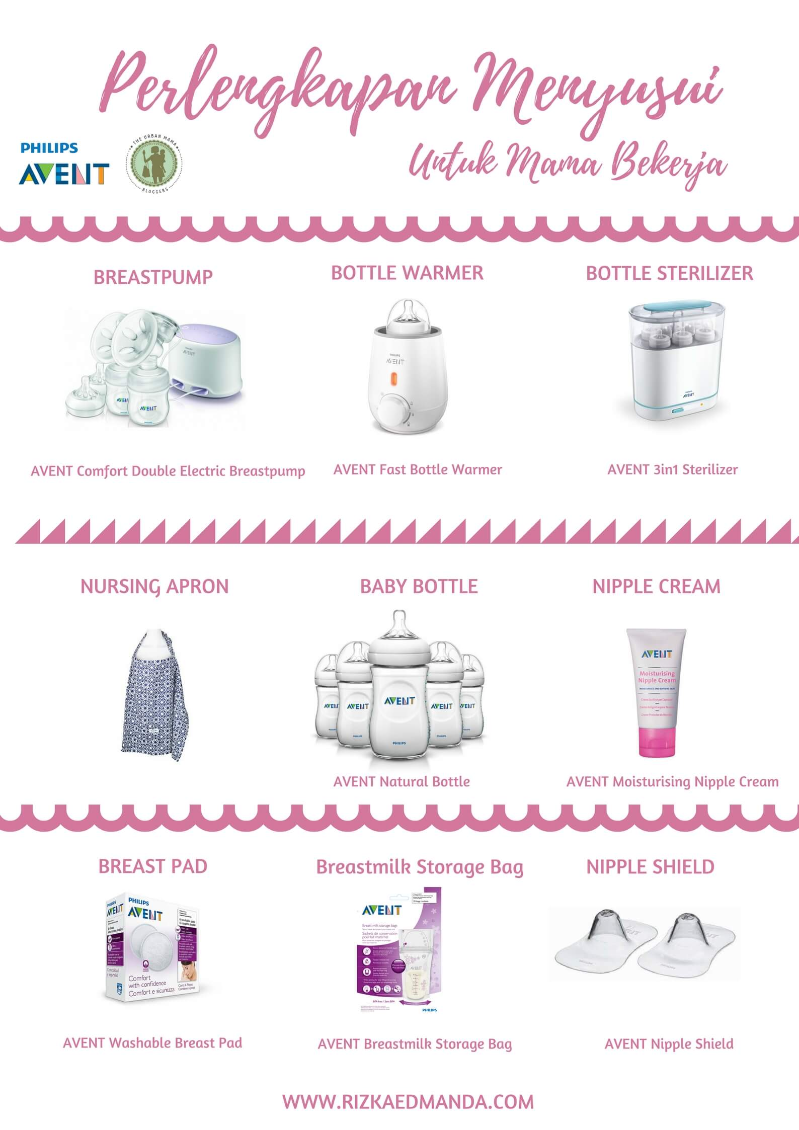 review philips avent